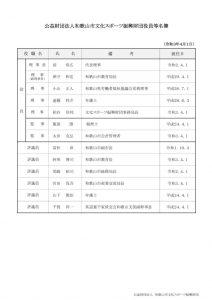 R03.04.01役員等名簿のサムネイル